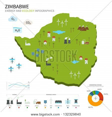 Energy industry and ecology of Zimbabwe vector map with power stations infographic.