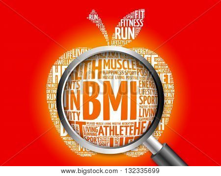 Bmi - Body Mass Index, Apple Word Cloud
