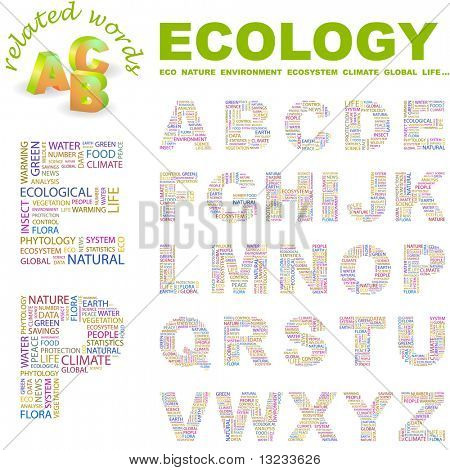 ECOLOGY. Vector letter collection. Illustration with different association terms.