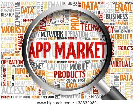 App Market Word Cloud