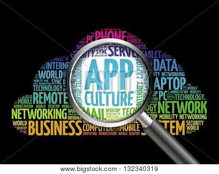 App Culture Word Cloud