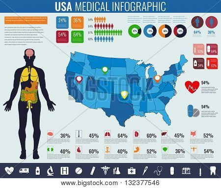 USA Medical Infographic. Infographic set with charts and other elements. Vector illustration.