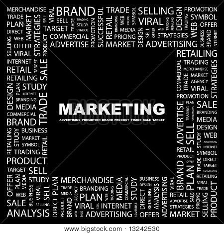 MARKETING. Word collage on black background. Illustration with different association terms.