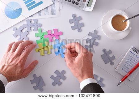 Representation And Concept Of Problem Solving And Project Development Business