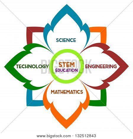 STEM Education logo with Thai art design