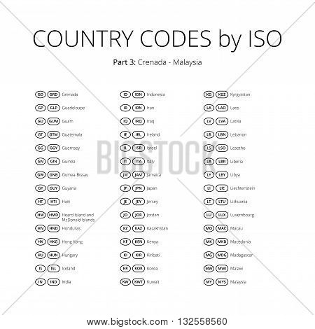 Country abbreviation vector icon set. Iso area code sign collection. Country name symbolic tag. Territory index contraction label. Two and three letters country identity sticker. Translation symbol.