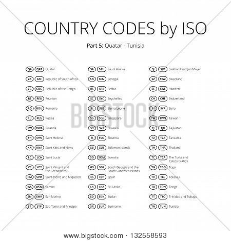 Country index vector label set. Iso area code sign collection. Country name abbreviation tag. Territory index contraction label. Two three letters country identity sticker. Translation symbol letter