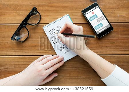 education, business, communication and people concept - close up of woman or student drawing scheme in notepad with pencil and eyeglasses with messenger on smartphone on wooden table