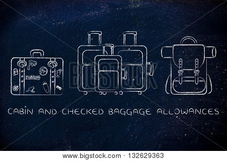 Travel Bags, Cabin And Checked Baggage Allowances