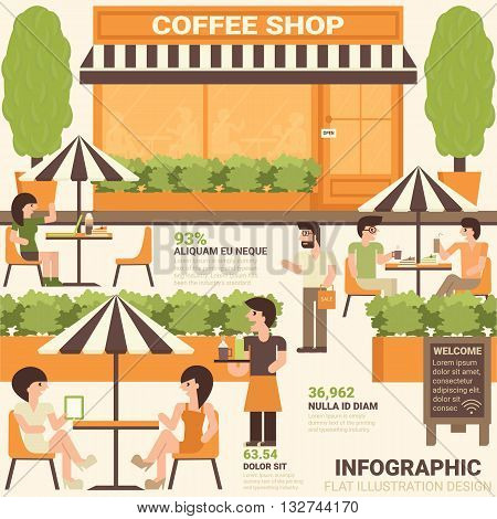 Coffee shop infographic elements. Outdoor coffee shop urban lifestyle. Woman meeting in coffee cafe. People meeting in coffee shop. Relaxing city people at outdoor. Co-working space in coffee shop.