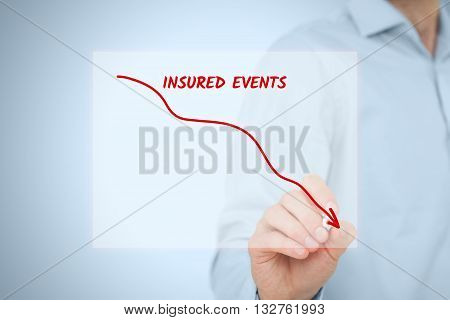 Insurance agent plan to decrease insured events. Assurance concept.