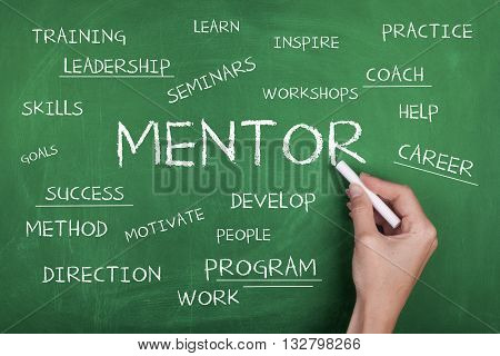 Mentor Concept With Related Words On Chalkboard