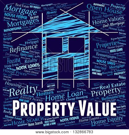 Property Value Means Current Prices And Amount