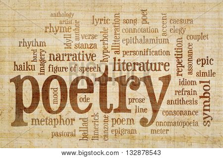poetry word cloud on papyrus  paper with yellow and brown fiber pattern