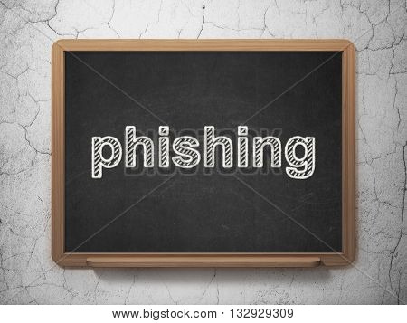 Safety concept: text Phishing on Black chalkboard on grunge wall background, 3D rendering