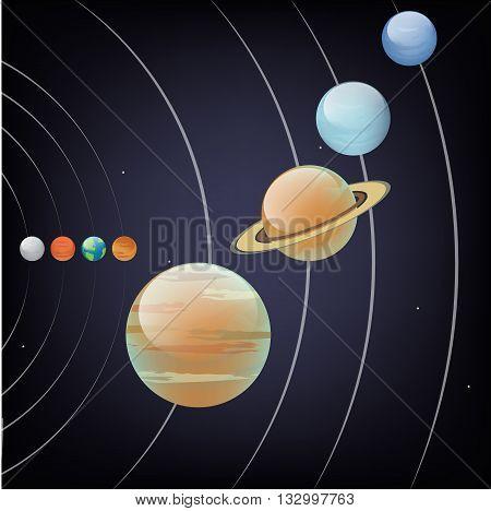 Vector illustration of solar system showing planet orbit around sun. Astronomy educational banner