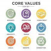 Core Values Round Multicolored poster