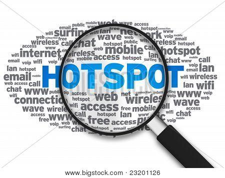 Lupe-hotspot