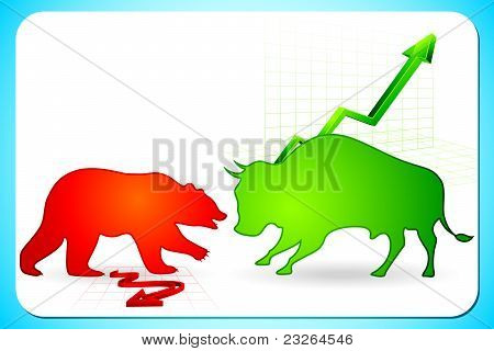 Bullish and Bearish market