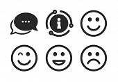Happy, Sad And Wink Faces Symbol. Chat, Info Sign. Smile Icons. Laughing Lol Smiley Signs. Classic S poster
