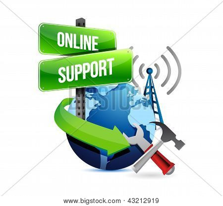 Global Online Support Concept