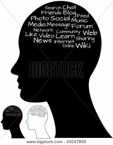 Social Media Head