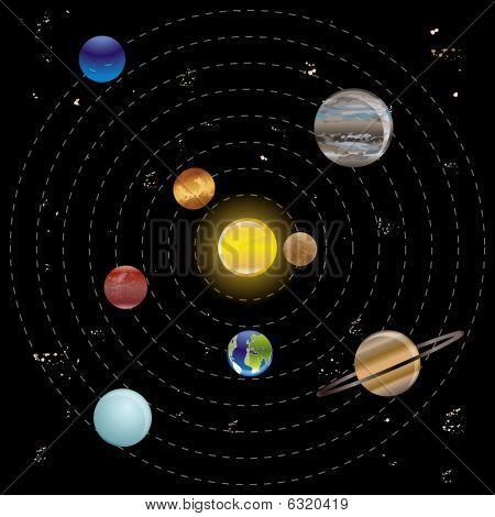 Planetas y el sol de nuestro sistema solar