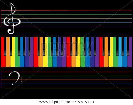 Chaves da cor
