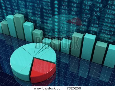 Financial Graphic Charts