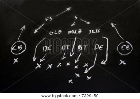 NFL American football formation tactics