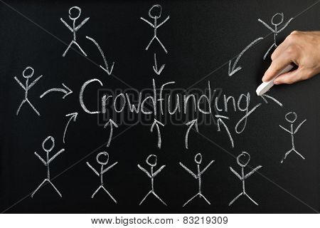 Close-up Of Person Writing Crowd Funding On Blackboard