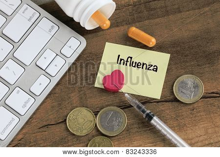 concept of influenza