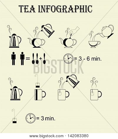 Step by step instructions of process of brewing tea and tea bag. Vector cooking infographic.