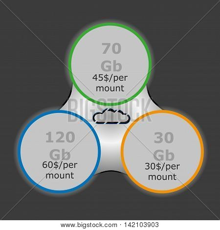 Three vector prices for cloud storage price table on a dark background.