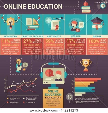 Online Education poster tempalte of modern vector flat design icons and infographics elements