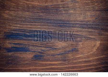 Dark brown wooden background. Abstract background and empty template