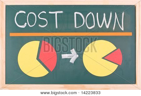 Cost Down Words And Pie Chart