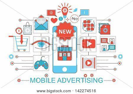 Modern Flat thin Line design Mobile advertising advertisment concept for web banner website, presentation, flyer and poster
