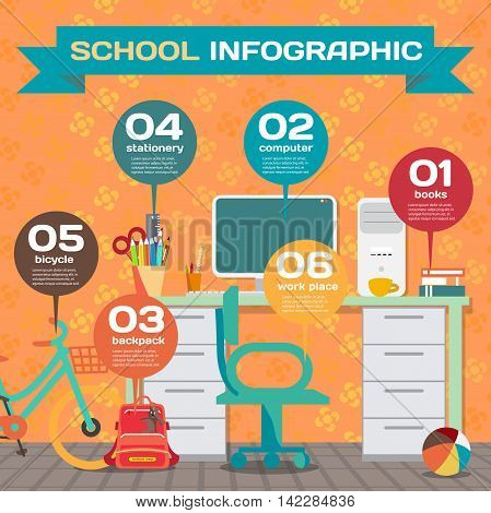 Infographic set room schoolgirl with elements of everything you need for school. Books, computer, work place, stationery. Vector flat cartoon illustration