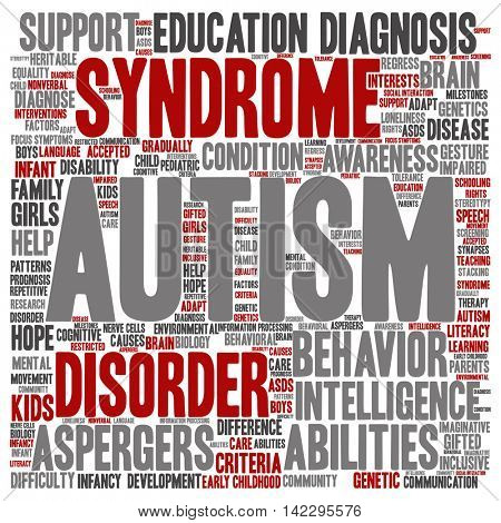 Concept conceptual childhood autism syndrome symtoms or disorder abstract square word cloud isolated on background