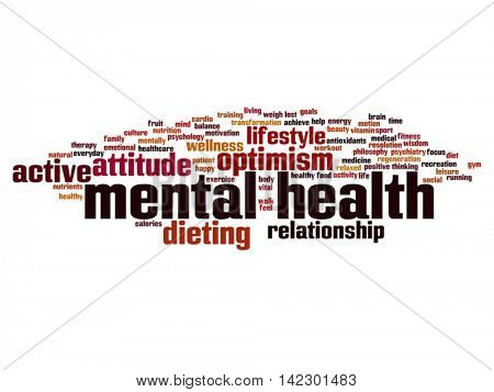 Vector concept or conceptual mental health or positive thinking abstract word cloud isolated on background