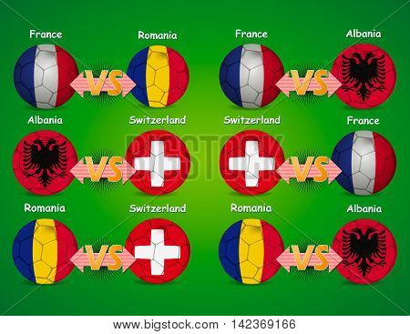 European soccer cup score table -group A