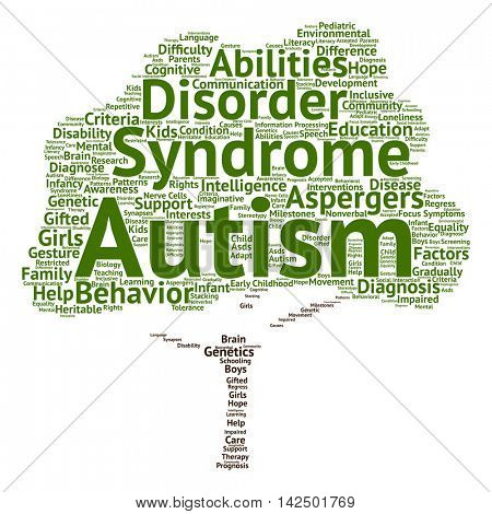 Concept conceptual childhood autism syndrome symtoms or disorder abstract tree word cloud isolated on background