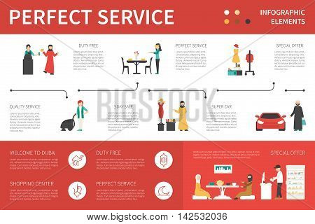 Perfect Service infographic flat vector illustration. Editable Presentation Concept