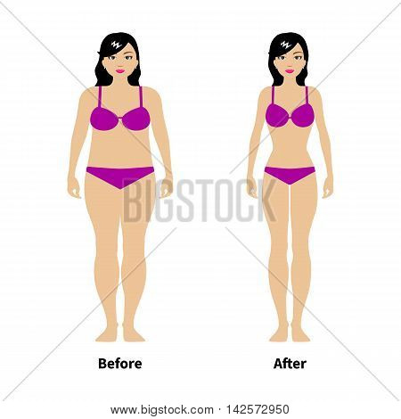 Vector illustration of a concept of weight loss. Beautiful girl before and after weight loss. Isolated on white background.