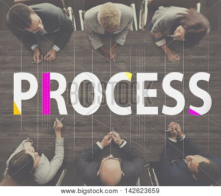 Process Method Strategy Operation Procedure Concept