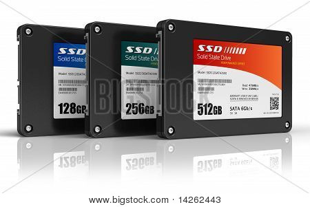 Festlegen von Solid State Drives (Ssd)
