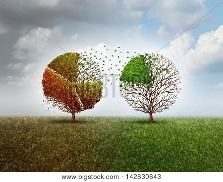 Investing in new business and invest in an economic future while divesting in old industry as a financial metaphor with an old tree shaped as a finance pie chart graph funding another vibrant green tree with 3D illustration elements.
