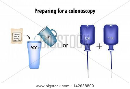 Preparing for a colonoscopy. Purgation. Enema. Infographics.Vector illustration on isolated background.