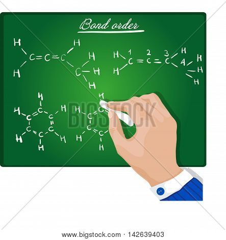 Male hand writing with chalk Formula on a green chalkboard